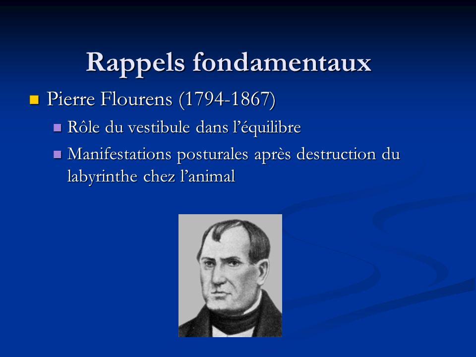 Rappels fondamentaux Pierre Flourens (1794-1867) Pierre Flourens (1794-1867) Rôle du vestibule dans léquilibre Rôle du vestibule dans léquilibre Manif
