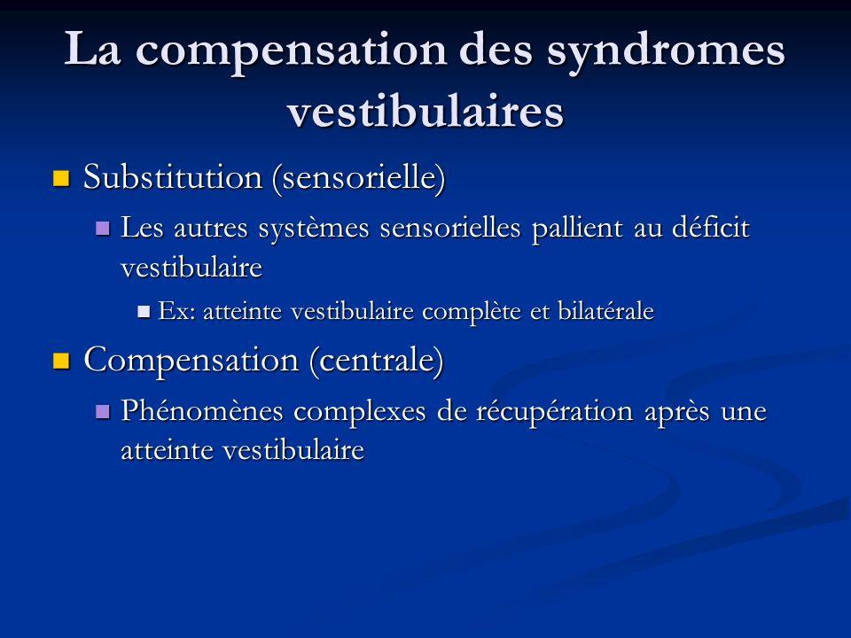 La compensation des syndromes vestibulaires Substitution (sensorielle) Substitution (sensorielle) Les autres systèmes sensorielles pallient au déficit