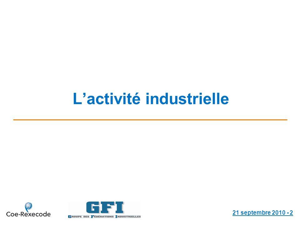 Lactivité industrielle 21 septembre 2010 - 2