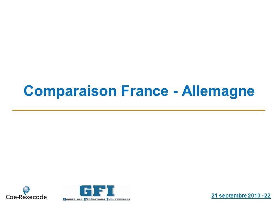Comparaison France - Allemagne 21 septembre 2010 - 22