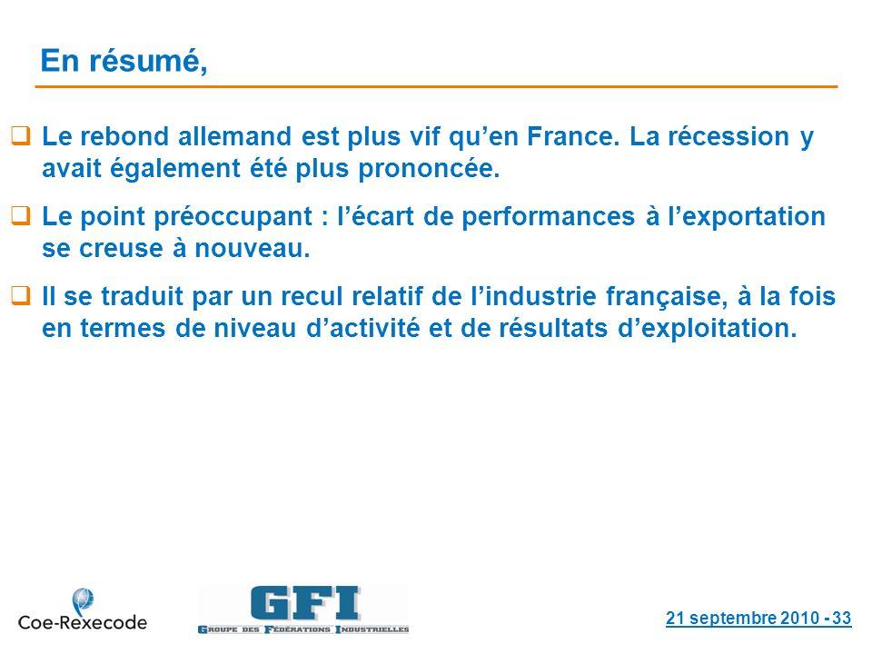 En résumé, Le rebond allemand est plus vif quen France.
