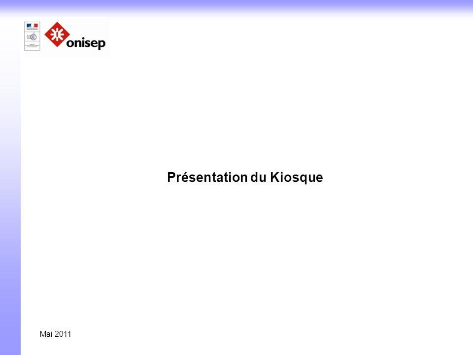 Présentation du kiosque : le concept Les productions Onisep Documentation papier, multimédia, numérique Dotation gratuite 2 fois/an (sept./oct.