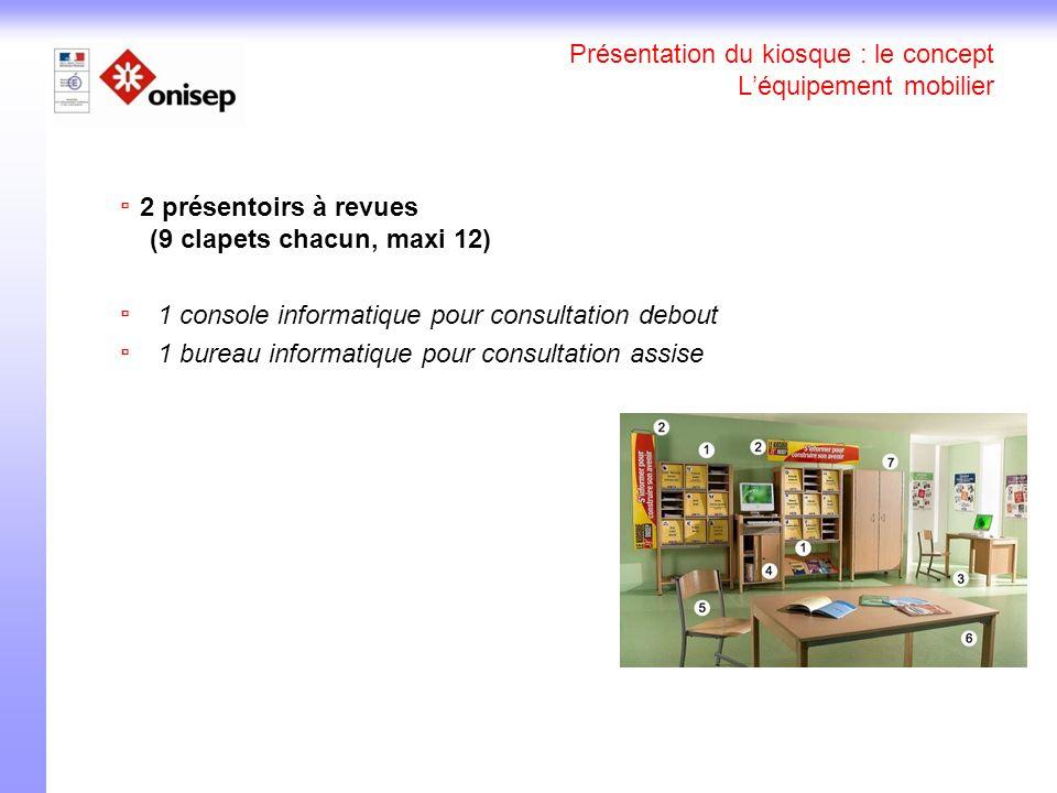Présentation du kiosque : le concept Léquipement mobilier 2 présentoirs à revues (9 clapets chacun, maxi 12) 1 console informatique pour consultation