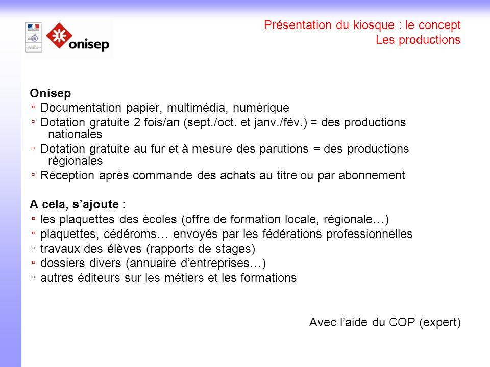 Présentation du kiosque : le concept Les productions Onisep Documentation papier, multimédia, numérique Dotation gratuite 2 fois/an (sept./oct. et jan