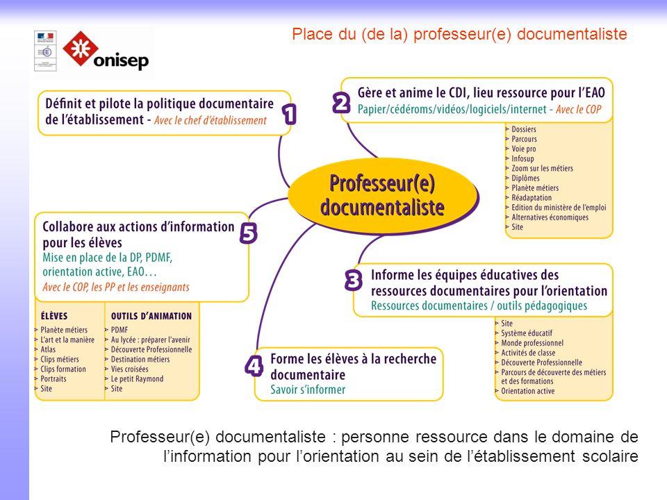 Professeur(e) documentaliste : personne ressource dans le domaine de linformation pour lorientation au sein de létablissement scolaire Place du (de la