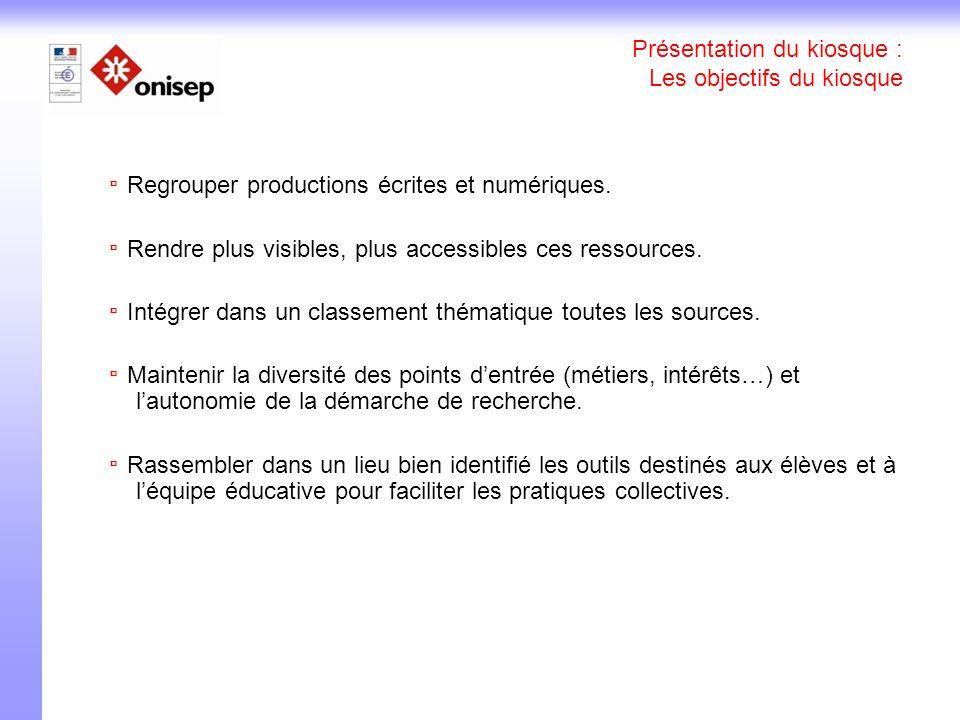 Présentation du kiosque : Les objectifs du kiosque Regrouper productions écrites et numériques.