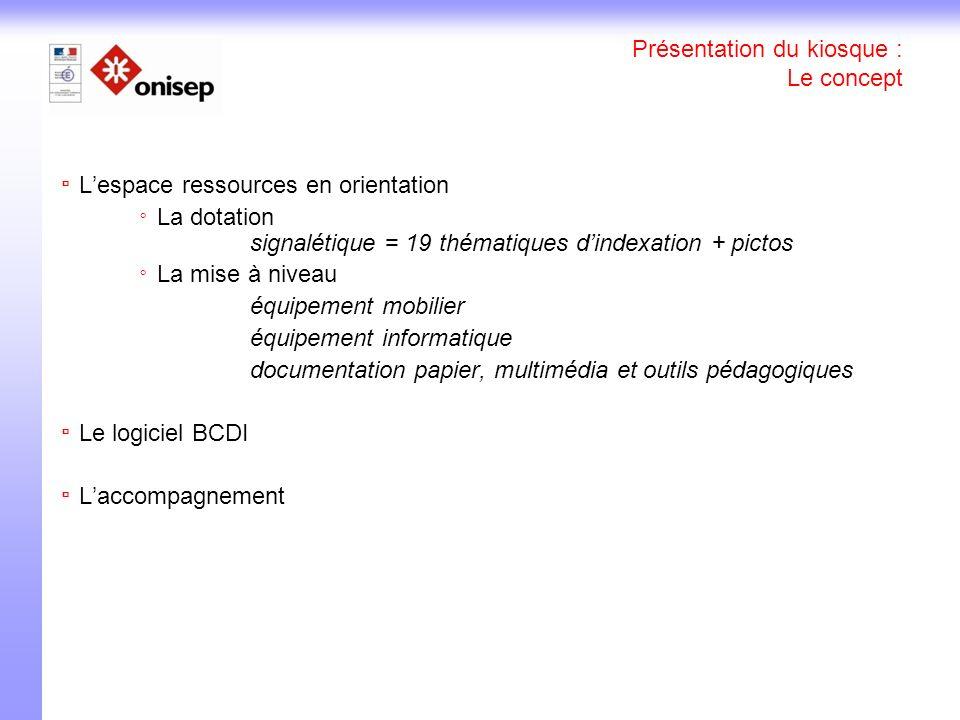 Présentation du kiosque : Le concept Lespace ressources en orientation La dotation signalétique = 19 thématiques dindexation + pictos La mise à niveau
