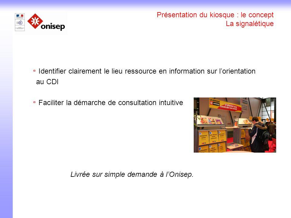 Présentation du kiosque : le concept La signalétique Identifier clairement le lieu ressource en information sur lorientation au CDI Faciliter la démar
