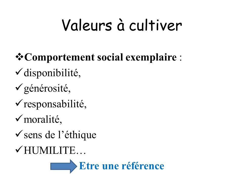 Valeurs à cultiver Comportement social exemplaire : disponibilité, générosité, responsabilité, moralité, sens de léthique HUMILITE… Etre une référence