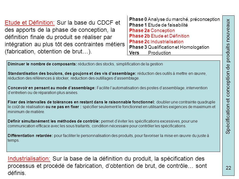Spécification et conception de produits nouveaux 22 Etude et Définition: Sur la base du CDCF et des apports de la phase de conception, la définition f