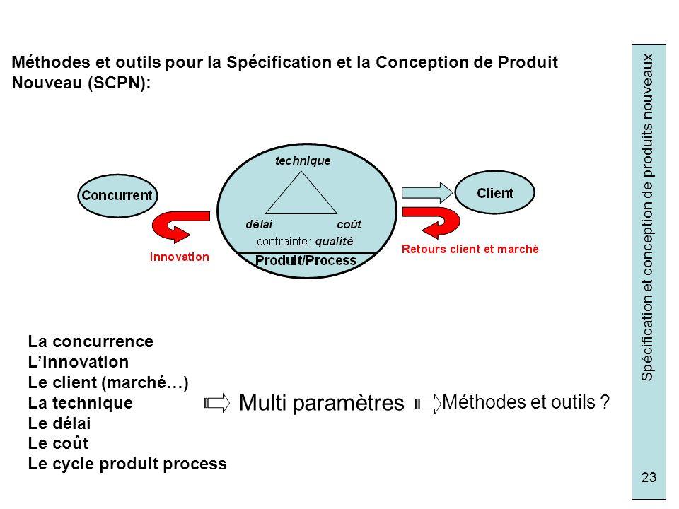 Spécification et conception de produits nouveaux 23 Méthodes et outils pour la Spécification et la Conception de Produit Nouveau (SCPN): La concurrenc