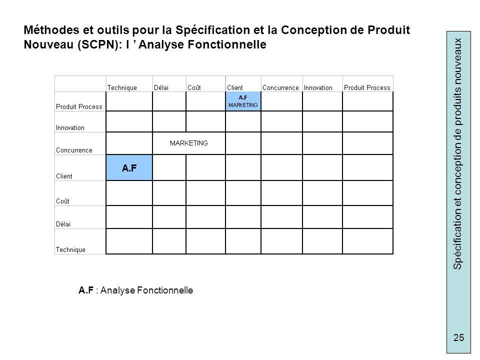 Spécification et conception de produits nouveaux 25 Méthodes et outils pour la Spécification et la Conception de Produit Nouveau (SCPN): l Analyse Fon
