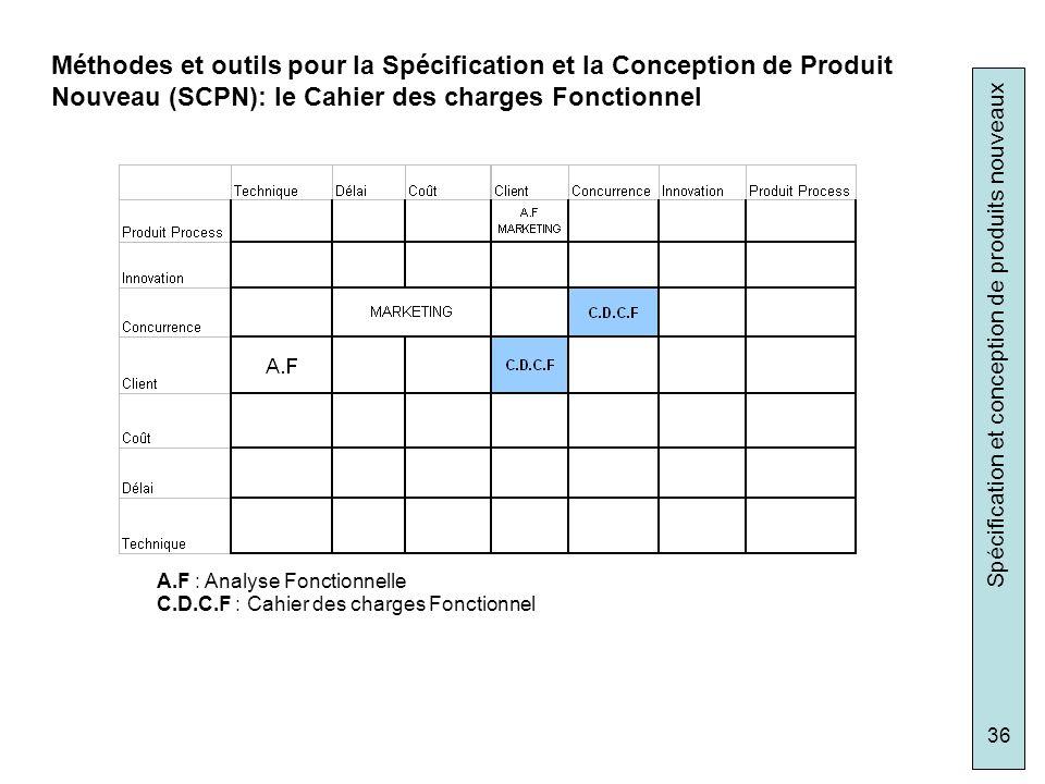 Spécification et conception de produits nouveaux 36 Méthodes et outils pour la Spécification et la Conception de Produit Nouveau (SCPN): le Cahier des