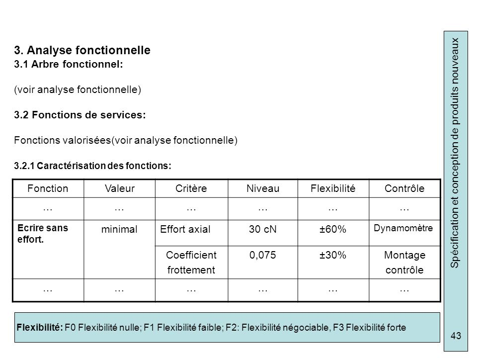 Spécification et conception de produits nouveaux 43 3. Analyse fonctionnelle 3.1 Arbre fonctionnel: (voir analyse fonctionnelle) 3.2 Fonctions de serv