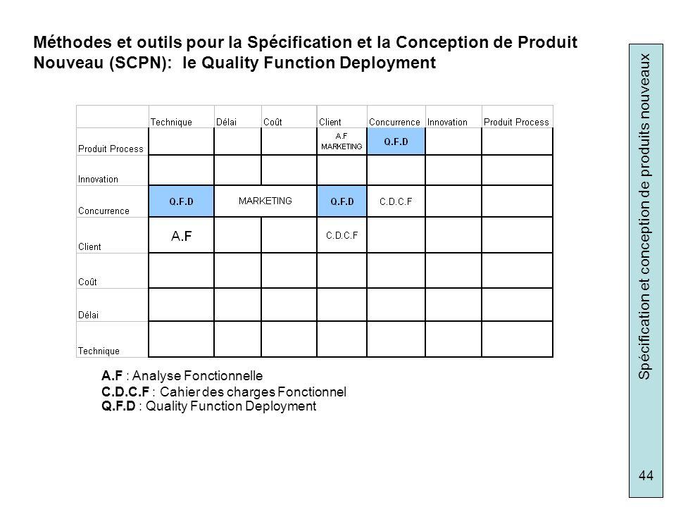 Spécification et conception de produits nouveaux 44 Méthodes et outils pour la Spécification et la Conception de Produit Nouveau (SCPN): le Quality Fu