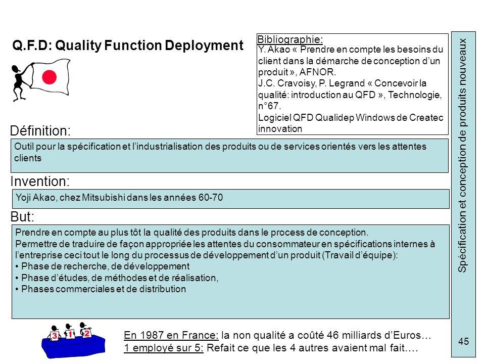 Spécification et conception de produits nouveaux 45 Q.F.D: Quality Function Deployment Définition: Outil pour la spécification et lindustrialisation d