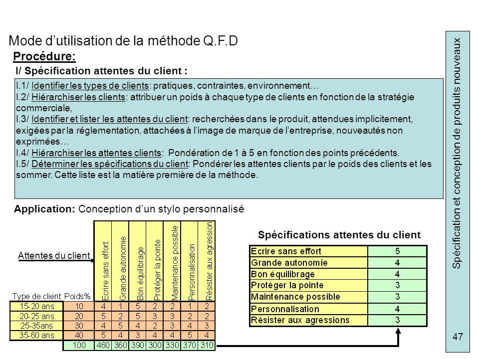 Spécification et conception de produits nouveaux 47 Mode dutilisation de la méthode Q.F.D I.1/ Identifier les types de clients: pratiques, contraintes