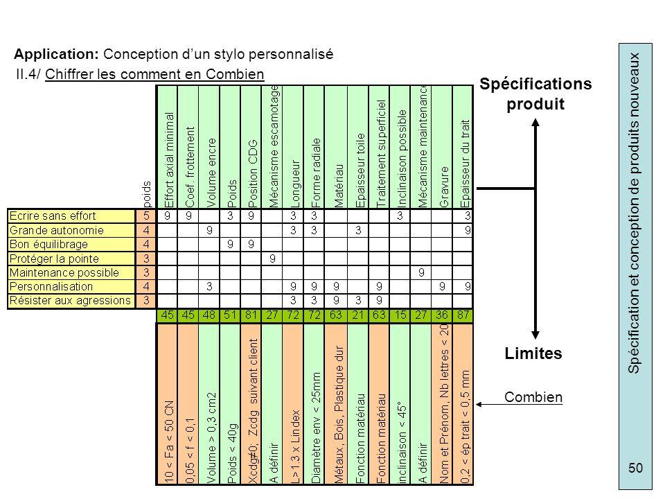 Spécification et conception de produits nouveaux 50 II.4/ Chiffrer les comment en Combien Application: Conception dun stylo personnalisé Combien Spéci