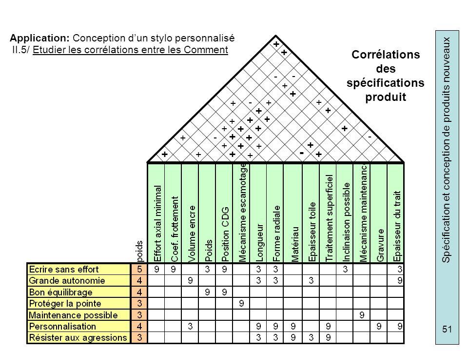 Spécification et conception de produits nouveaux 51 Application: Conception dun stylo personnalisé II.5/ Etudier les corrélations entre les Comment +