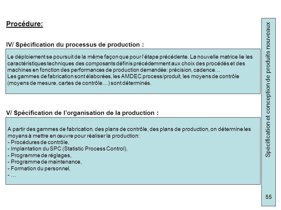 Spécification et conception de produits nouveaux 55 IV/ Spécification du processus de production : Procédure: Le déploiement se poursuit de la même fa