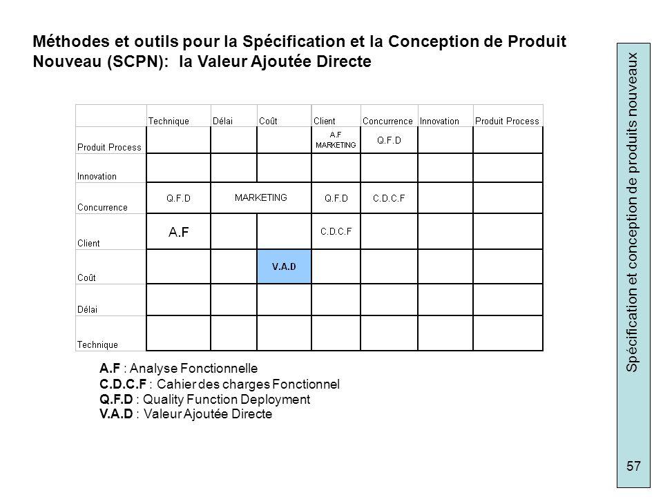 Spécification et conception de produits nouveaux 57 Méthodes et outils pour la Spécification et la Conception de Produit Nouveau (SCPN): la Valeur Ajo