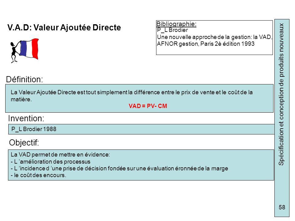 Spécification et conception de produits nouveaux 58 V.A.D: Valeur Ajoutée Directe Définition: La Valeur Ajoutée Directe est tout simplement la différe