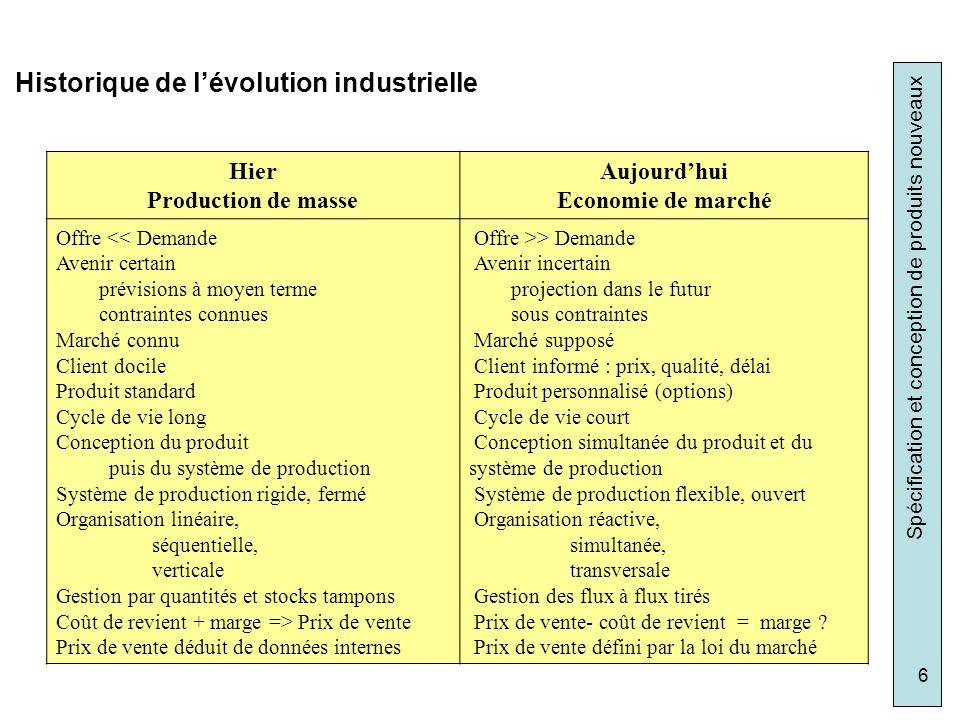 Spécification et conception de produits nouveaux 6 Hier Production de masse Aujourdhui Economie de marché Offre << Demande Avenir certain prévisions à