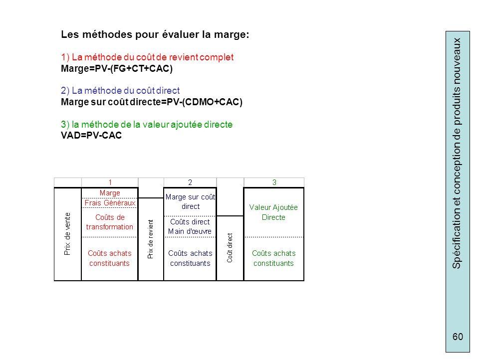 Spécification et conception de produits nouveaux 60 Les méthodes pour évaluer la marge: 1) La méthode du coût de revient complet Marge=PV-(FG+CT+CAC)