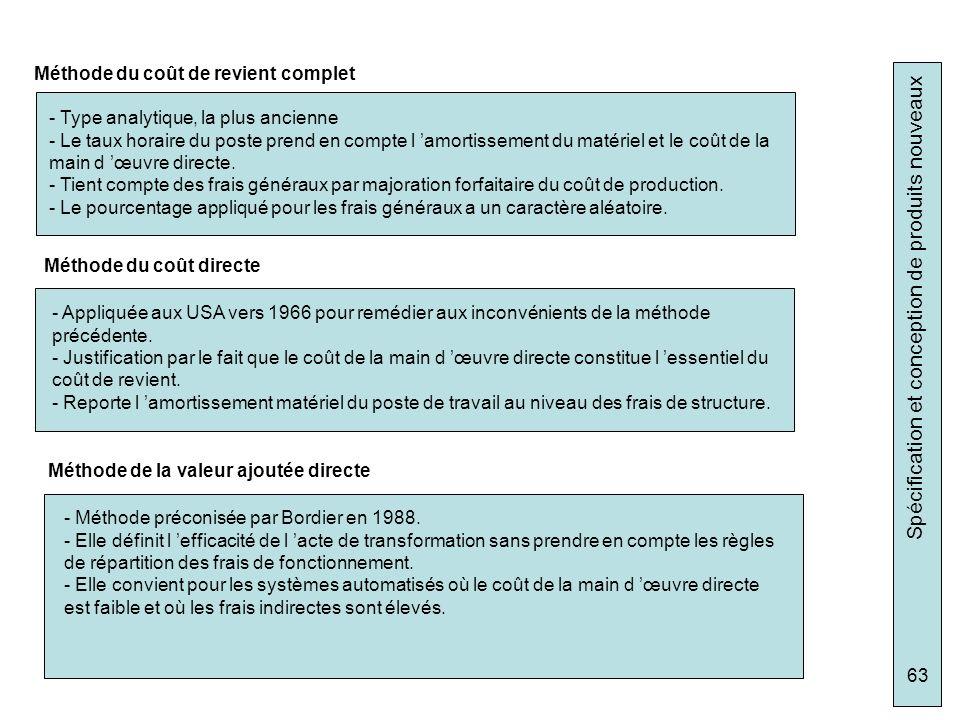Spécification et conception de produits nouveaux 63 Méthode du coût de revient complet Méthode du coût directe Méthode de la valeur ajoutée directe -