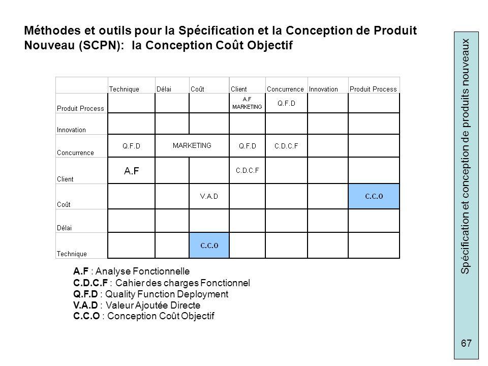 Spécification et conception de produits nouveaux 67 Méthodes et outils pour la Spécification et la Conception de Produit Nouveau (SCPN): la Conception