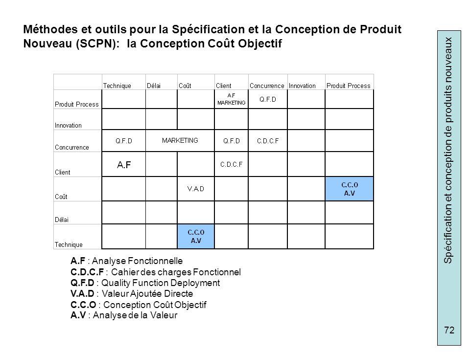 Spécification et conception de produits nouveaux 72 Méthodes et outils pour la Spécification et la Conception de Produit Nouveau (SCPN): la Conception