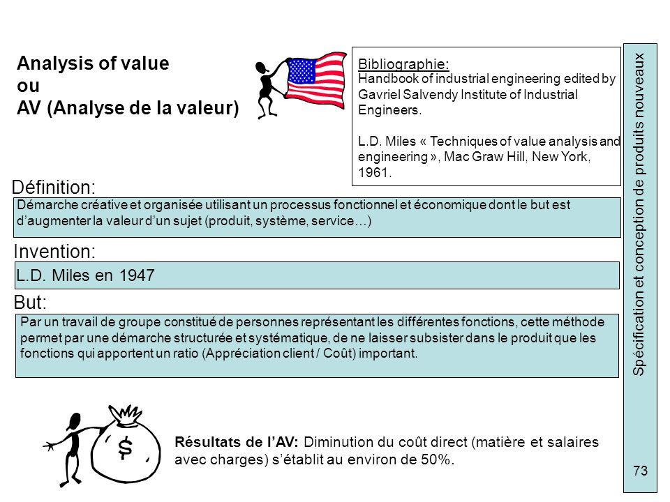Spécification et conception de produits nouveaux 73 Analysis of value ou AV (Analyse de la valeur) Définition: Invention: L.D. Miles en 1947 But: Par