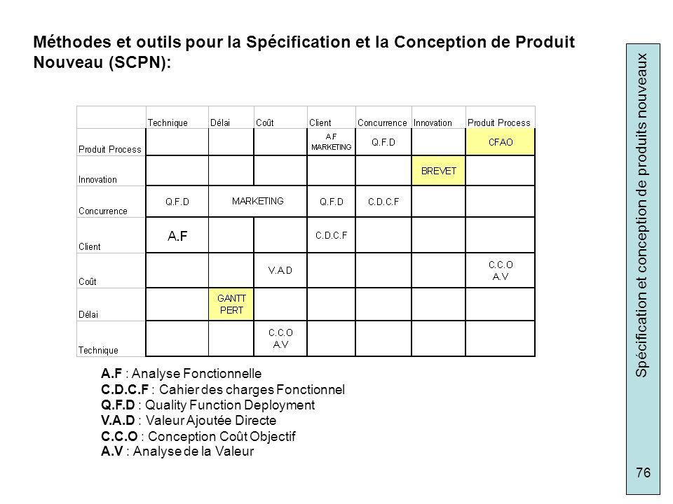 Spécification et conception de produits nouveaux 76 Méthodes et outils pour la Spécification et la Conception de Produit Nouveau (SCPN): A.F : Analyse