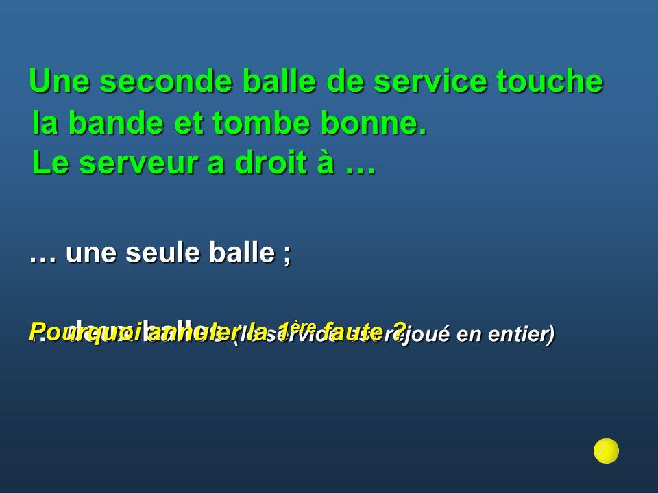 Une seconde balle de service touche la bande et tombe bonne. Le serveur a droit à … Une seconde balle de service touche la bande et tombe bonne. Le se
