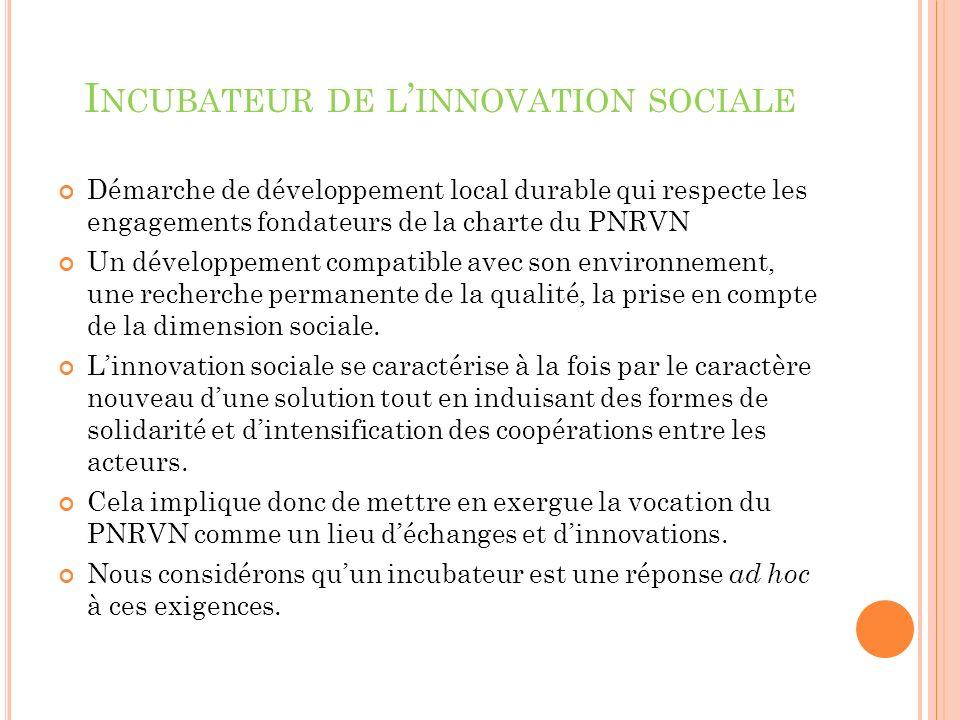 I NCUBATEUR DE L INNOVATION SOCIALE Démarche de développement local durable qui respecte les engagements fondateurs de la charte du PNRVN Un développement compatible avec son environnement, une recherche permanente de la qualité, la prise en compte de la dimension sociale.