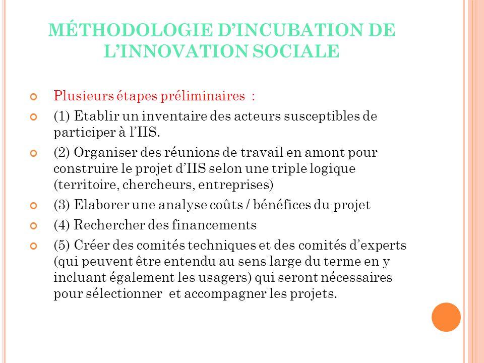 MÉTHODOLOGIE DINCUBATION DE LINNOVATION SOCIALE Plusieurs étapes préliminaires : (1) Etablir un inventaire des acteurs susceptibles de participer à lIIS.