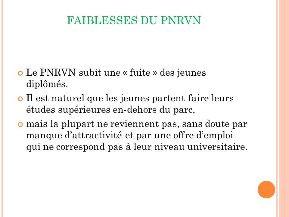 FAIBLESSES DU PNRVN Le PNRVN subit une « fuite » des jeunes diplômés.