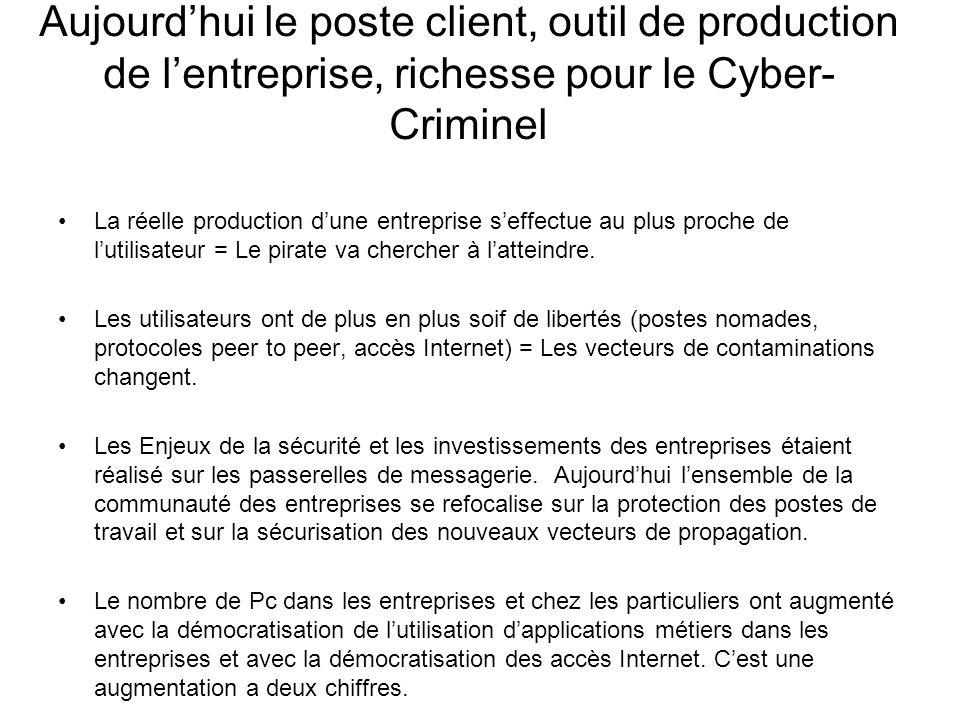 Aujourdhui le poste client, outil de production de lentreprise, richesse pour le Cyber- Criminel La réelle production dune entreprise seffectue au plu