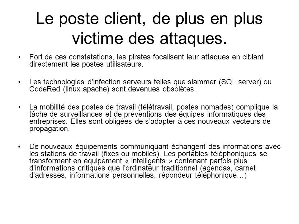 Le poste client, de plus en plus victime des attaques. Fort de ces constatations, les pirates focalisent leur attaques en ciblant directement les post