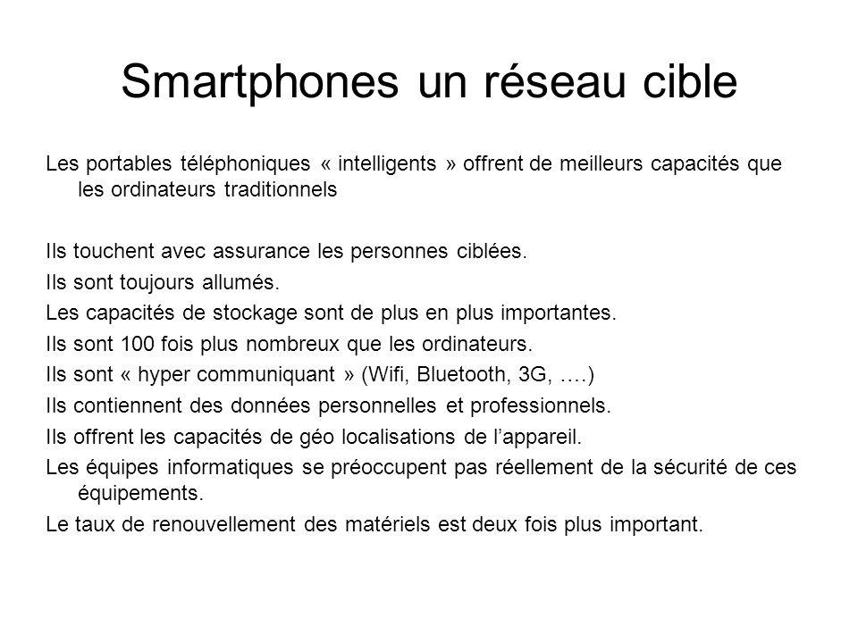 Smartphones un réseau cible Les portables téléphoniques « intelligents » offrent de meilleurs capacités que les ordinateurs traditionnels Ils touchent