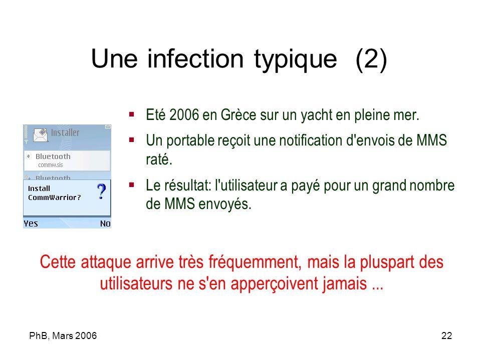 PhB, Mars 200622 Une infection typique (2) Eté 2006 en Grèce sur un yacht en pleine mer. Un portable reçoit une notification d'envois de MMS raté. Le
