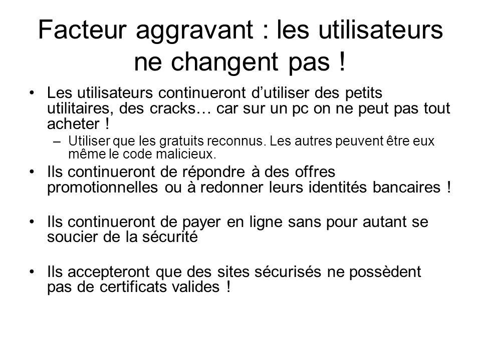 Facteur aggravant : les utilisateurs ne changent pas ! Les utilisateurs continueront dutiliser des petits utilitaires, des cracks… car sur un pc on ne