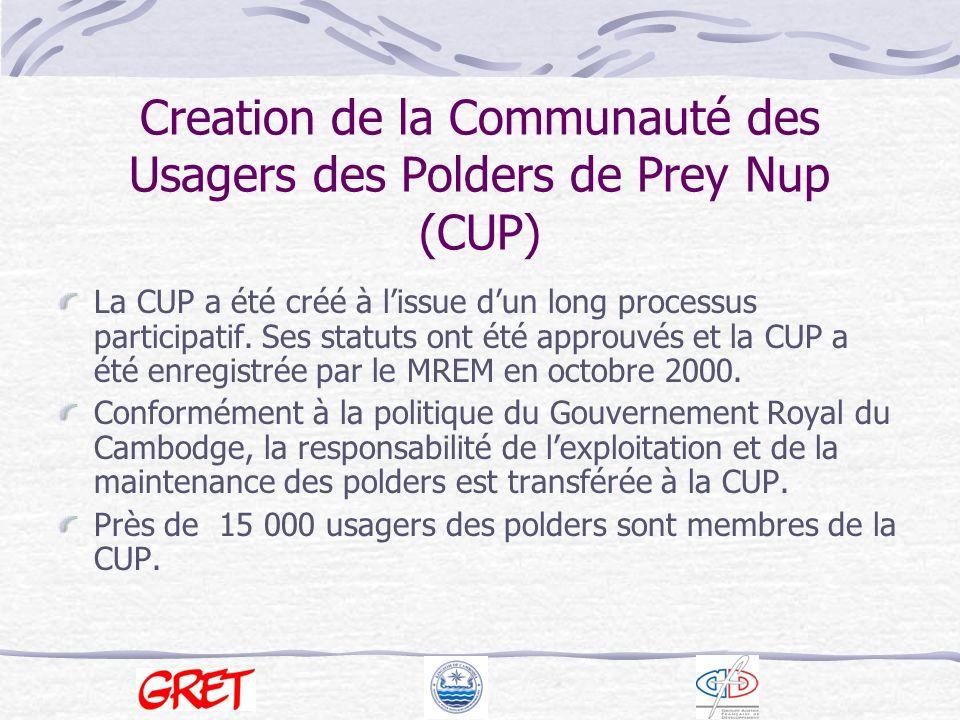 Les fonctions de la CUP (1) Les principales fonctions de la CUP sont les suivantes : Gestion de leau : négociation avec les représentants des usagers de plans de gestion de leau pour chacun des polders, et mise en œuvre de ces plans.