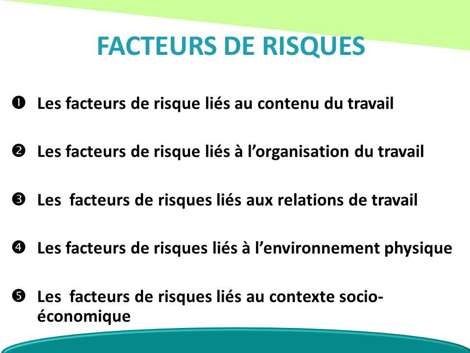 FACTEURS DE RISQUES Les facteurs de risque liés au contenu du travail Les facteurs de risque liés à lorganisation du travail Les facteurs de risques l