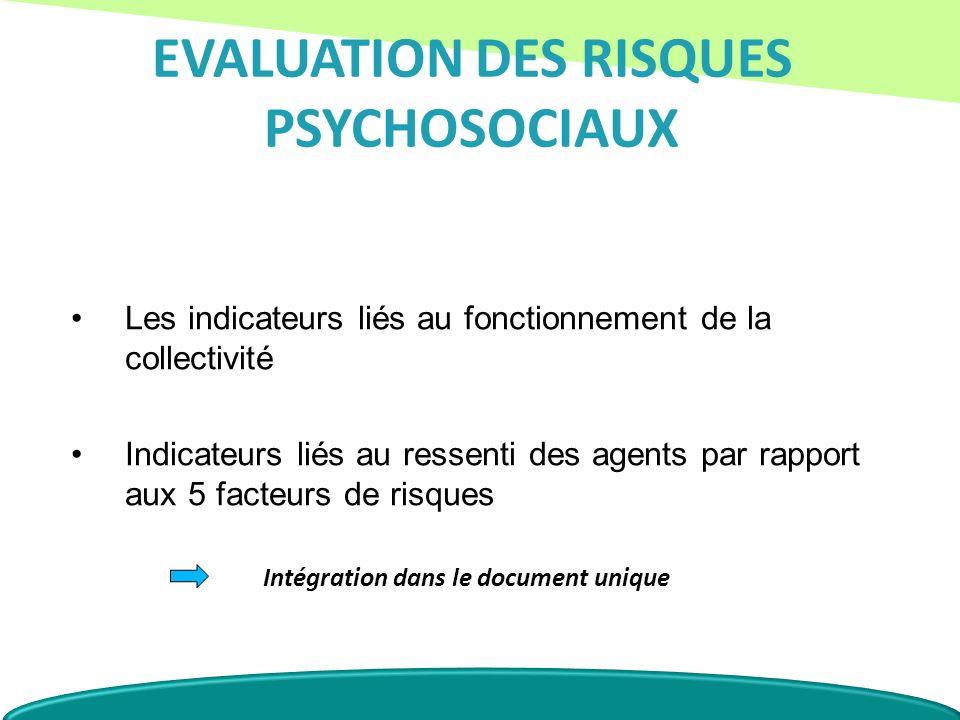 EVALUATION DES RISQUES PSYCHOSOCIAUX Les indicateurs liés au fonctionnement de la collectivité Indicateurs liés au ressenti des agents par rapport aux