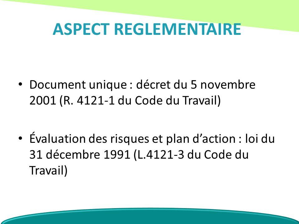 ASPECT REGLEMENTAIRE Document unique : décret du 5 novembre 2001 (R. 4121-1 du Code du Travail) Évaluation des risques et plan daction : loi du 31 déc
