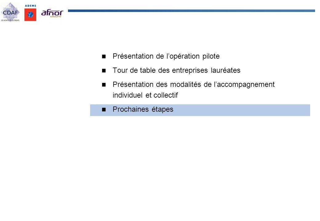 Présentation de lopération pilote Tour de table des entreprises lauréates Présentation des modalités de laccompagnement individuel et collectif Procha