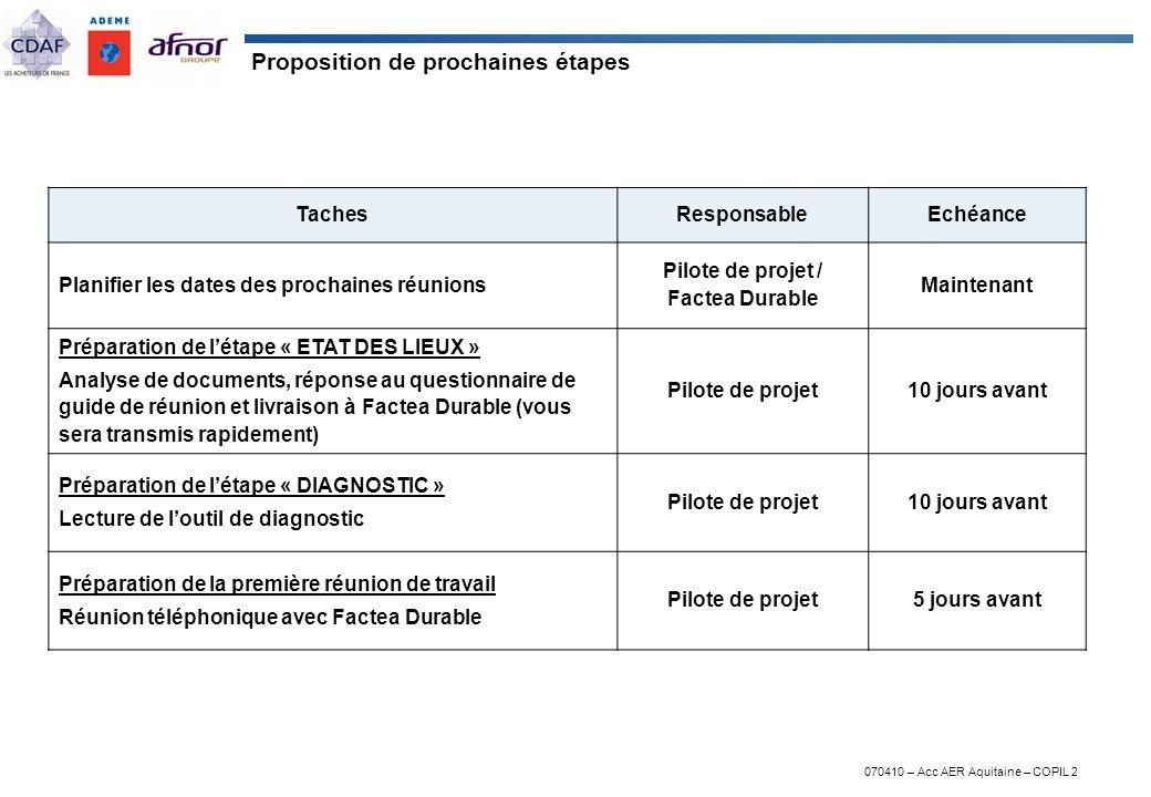 070410 – Acc AER Aquitaine – COPIL 2 Proposition de prochaines étapes TachesResponsableEchéance Planifier les dates des prochaines réunions Pilote de