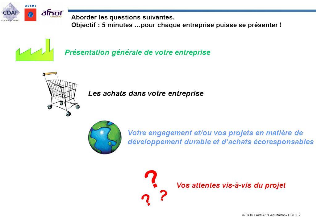 070410 / Acc AER Aquitaine – COPIL 2 Aborder les questions suivantes. Objectif : 5 minutes …pour chaque entreprise puisse se présenter ! ? ? ? Présent
