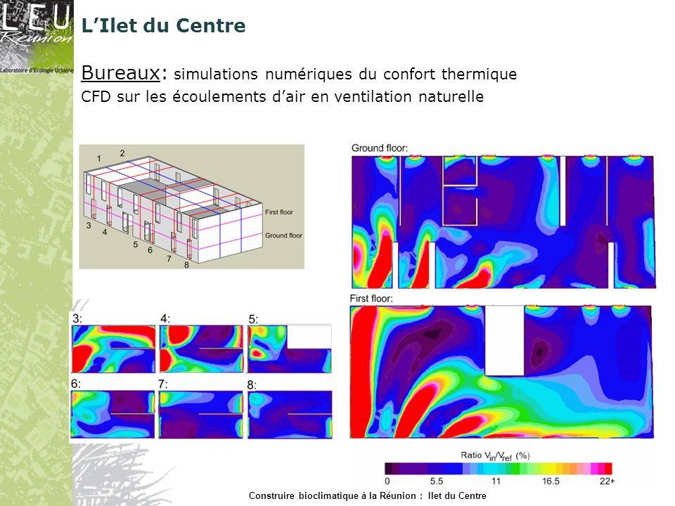 Bureaux: simulations numériques du confort thermique CFD sur les écoulements dair en ventilation naturelle Construire bioclimatique à la Réunion : Ile